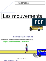 Animation1-1 Notion de Mouvement
