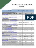 tabla de retención en la fuente de renta 2015.pdf