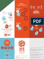 WE DECIDE Launch Info-graphs