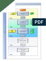 Ejemplo Reliability Project Processes V1 0 17-08-09