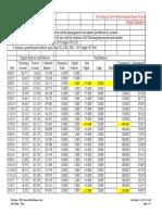 TMC Fund Balances and Dam Expense Summary 2017.03.31.pdf
