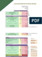 Costo de Posesion y Operacion ( Mezcladora Con Trompo de 11p3)