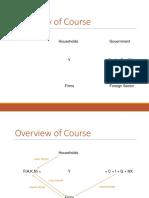 C - Growth &  Development Part 1 01-09-2017 (1).pdf