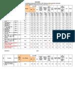 Model Gp Building Estimate