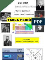 Tabla Periódica Uni 2015-1