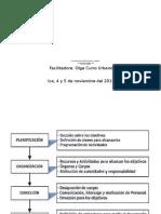 3ra Clase Plan Gestion 2015-II