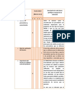 4.2- Poder de Negociación de Proveedores.
