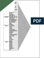 Program Ruang Model