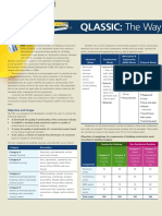 September 2015 QLASSIC the Way Forward in the Construction Industry