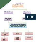 Arbol de Causas y Efectos Dcc