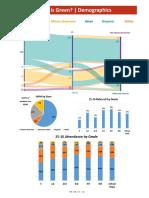 green 16-17 needs assessment visual charts