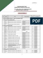Senarai Judul Btb 2018 (2)