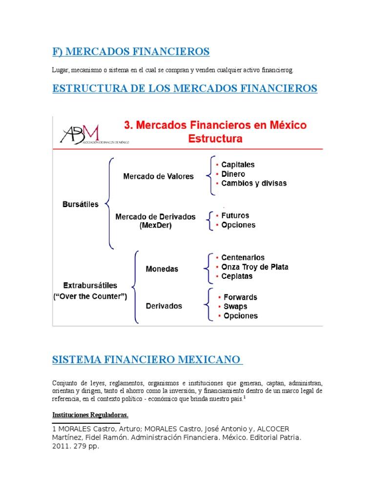 Estructura De Los Mercados Financieros