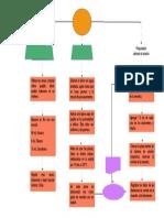 Diagrama Destilación.docx