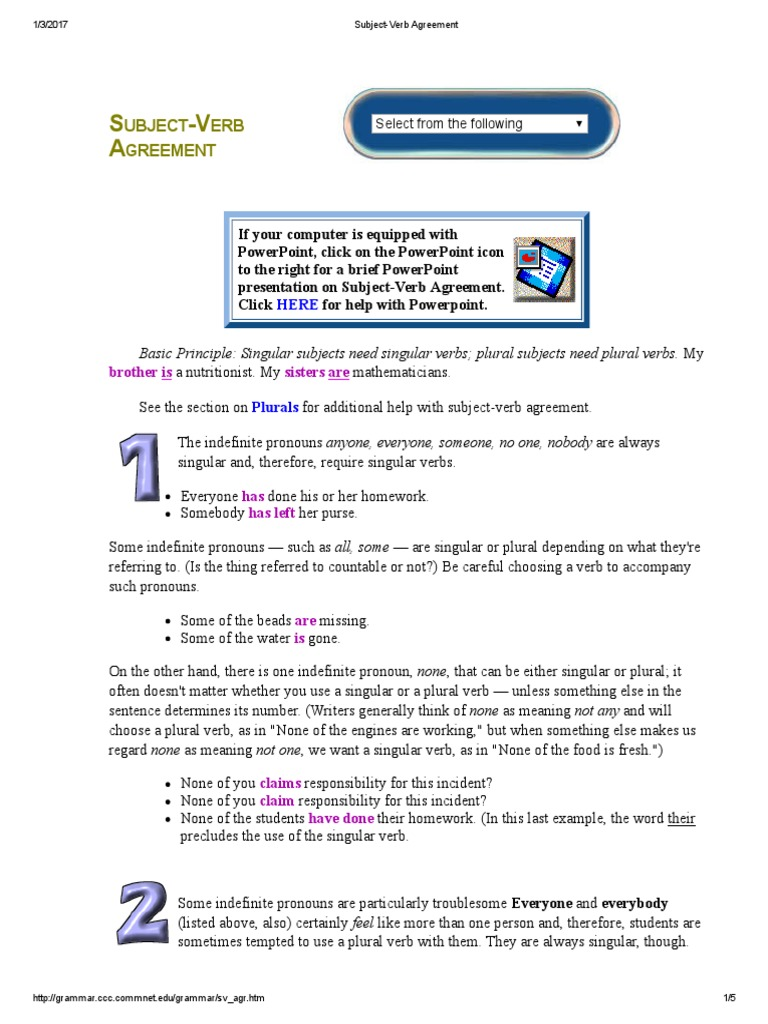 Subject Verb Agreement Grammatical Number Plural