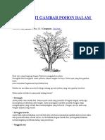 inilahartigambarpohondalampsikotes-131101061441-phpapp02.docx