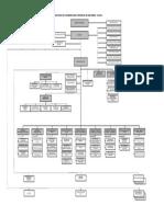Estructura Oficial Aprobada 2016 d