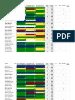 8a math data 2016-2017 - 8a math data