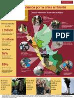 Infografía Infancia lastimadas por la crisis ambiental