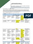 mackeracher 2c madison - marking sheet for assignment 3 - initial unit plan  1