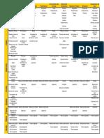 Procedencia de metales de desgastes.pdf