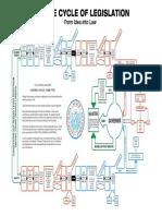 LIFECYCL.pdf