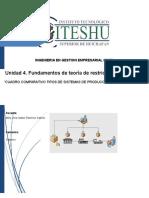 Cuadro Comparativo Tipos de Sistemas de Produccion Pull