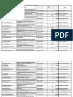 Lista de Proyectos de Grado-1
