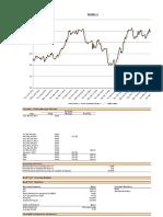 Moving Average (Audit Trail) 5