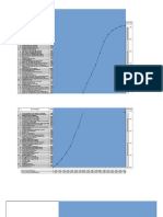 contoh+s+curve