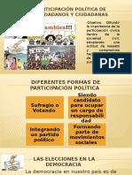 La Participación Política de Los Ciudadanos y Ciudadanas