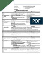 Notarial Wills Chart (Balane)