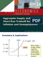 7 Unemployment Mankiw9e Lecture Slides Chap14