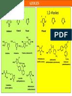 Azoles-reactividad y Síntesis