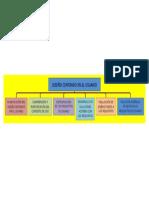 DISEÑO CENTRADO EN EL USUARIO.pdf