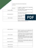 Matriz de Consistencia La Migración y La Identidad Cultural de Los Shipibos Konibos Asentados en La Ciudad de Lima111111