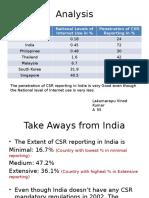 CSR Bharat Forge