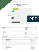 2017 PBIA Business Survey on Artesian Commons