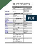 Tabla de Etiquetas HTML
