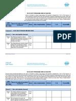 Safety Gap Analysis Checklist