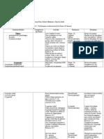 Planificare Unitate 1 Cls a 9a , EDP