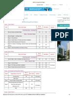 APPSC Groups Exam Pattern