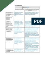 versie a - bijlage 2 - toelichting lesontwerp - taal spellen