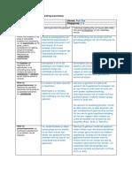 versie a - bijlage 2 - toelichting lesontwerp - taal stellen