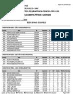 Lista Classificados e Aprovados Ead 18 2016