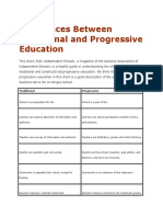 Differences Between Traditional and Progressive Education