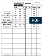 Tomboy Senior Results St Albans 5.6