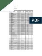 Rendimientos y cronograma.pdf