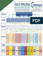 Mapa Estratégico Personal - Ejecutivo.pdf