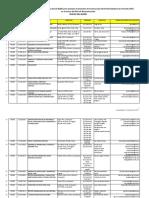 Biobío Listado EGIS Hábiles Para Construcción FSV Terremoto